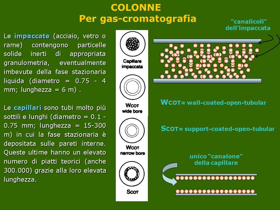 COLONNE Per gas-cromatografia