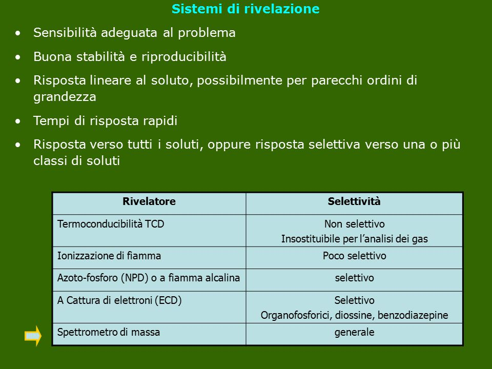 Sistemi di rivelazione