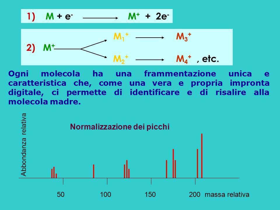 1) M + e- M+ + 2e- 2) M+ M2+ M4+ , etc.