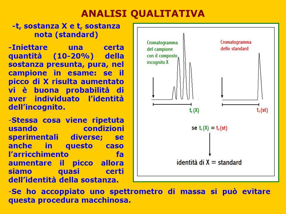 -tr sostanza X e tr sostanza nota (standard)