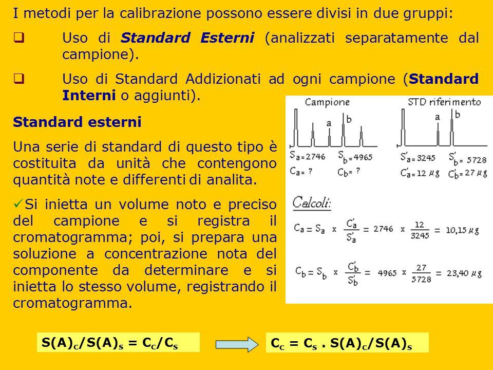 I metodi per la calibrazione possono essere divisi in due gruppi: