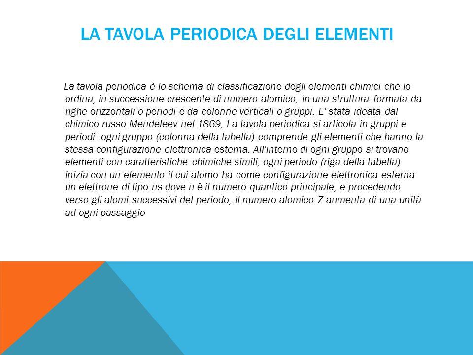 Esperimenti di chimica ppt scaricare - Tavola periodica degli elementi con configurazione elettronica ...