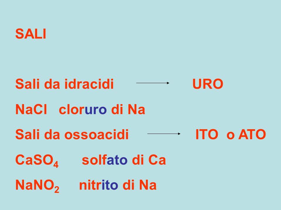 SALI Sali da idracidi URO. NaCl cloruro di Na. Sali da ossoacidi ITO o ATO.