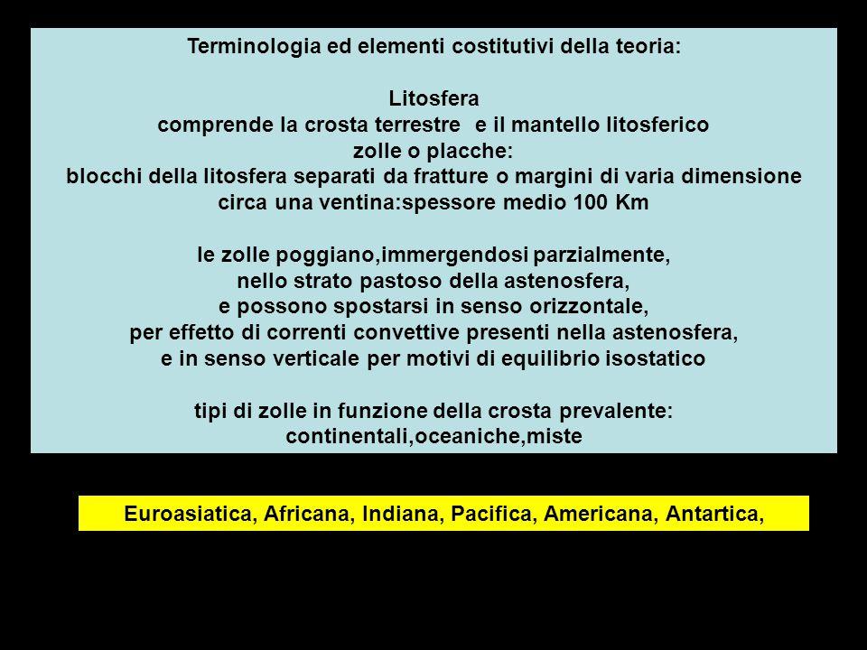 Terminologia ed elementi costitutivi della teoria: