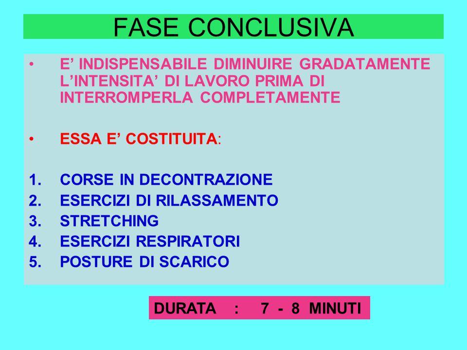 FASE CONCLUSIVA E' INDISPENSABILE DIMINUIRE GRADATAMENTE L'INTENSITA' DI LAVORO PRIMA DI INTERROMPERLA COMPLETAMENTE.