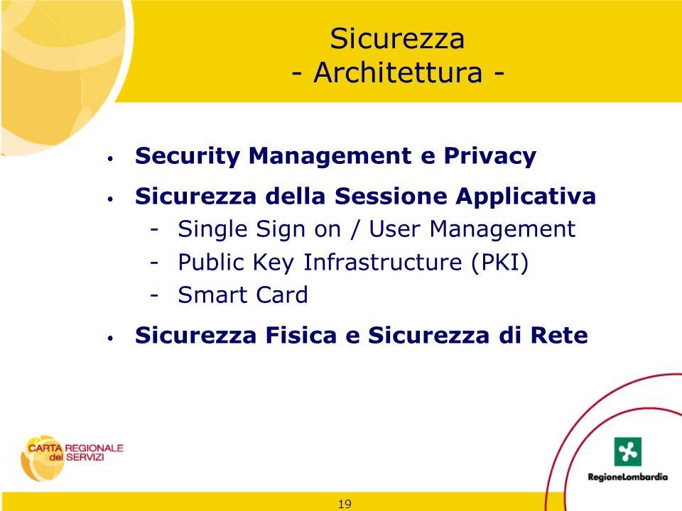 Sicurezza - Architettura -