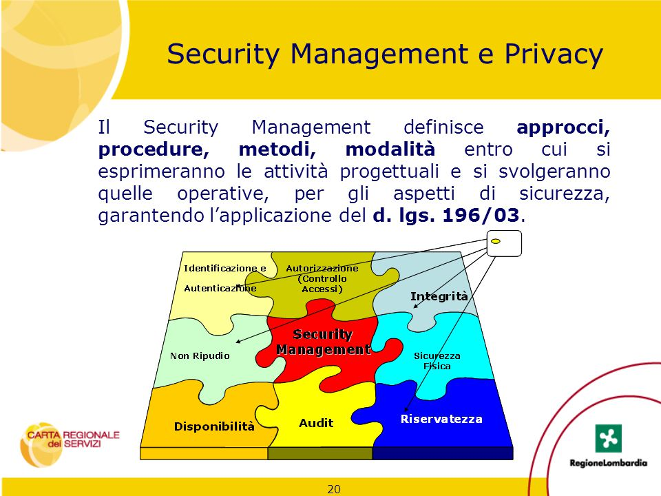 Security Management e Privacy