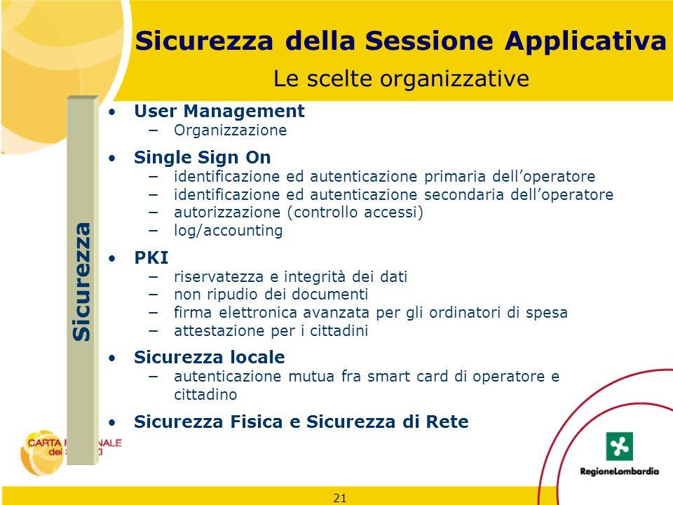 Sicurezza della Sessione Applicativa Le scelte organizzative