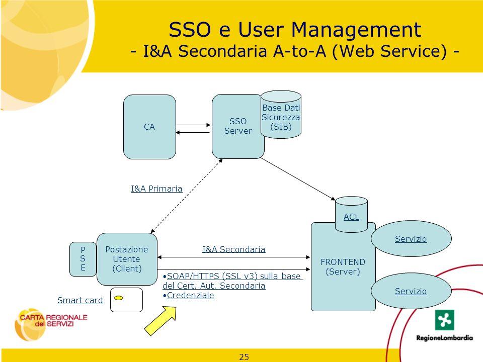 SSO e User Management - I&A Secondaria A-to-A (Web Service) -
