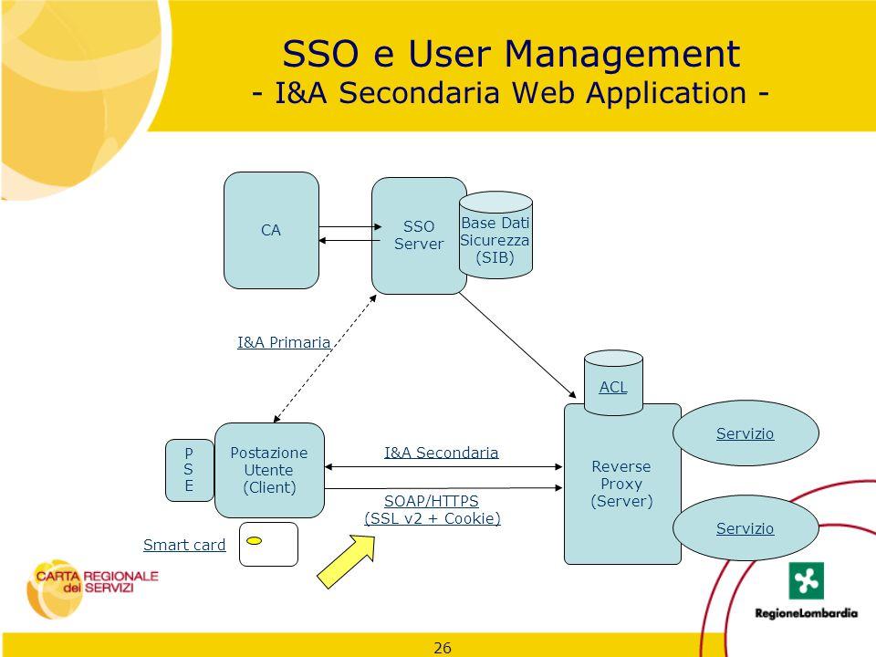 SSO e User Management - I&A Secondaria Web Application -