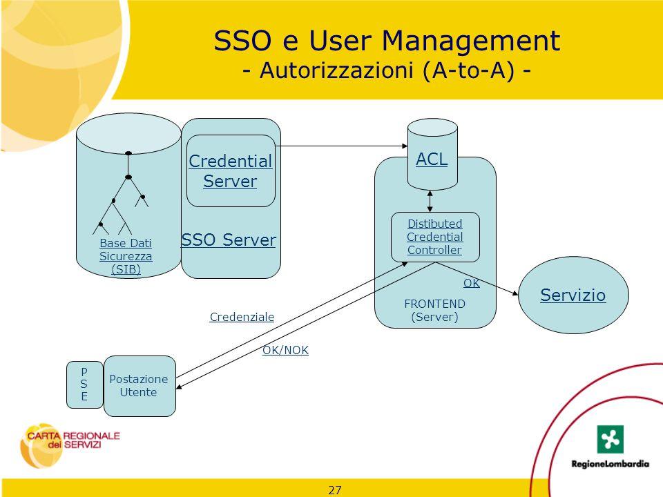 SSO e User Management - Autorizzazioni (A-to-A) -