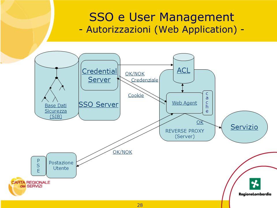 SSO e User Management - Autorizzazioni (Web Application) -