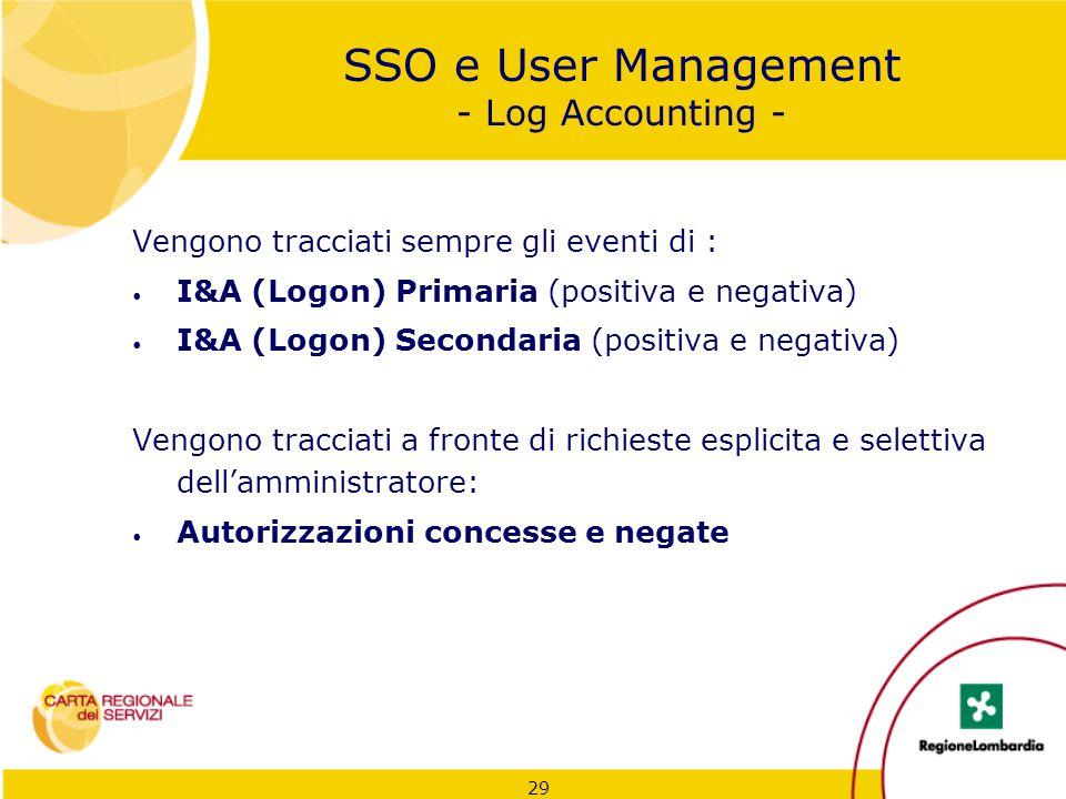 SSO e User Management - Log Accounting -