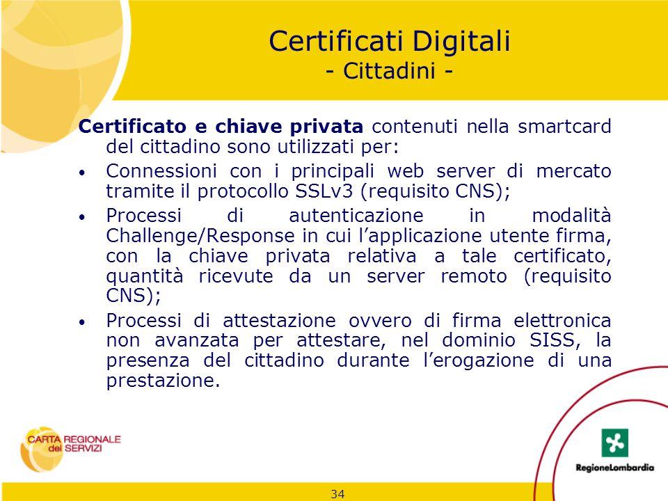 Certificati Digitali - Cittadini -