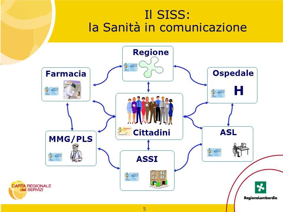 Il SISS: la Sanità in comunicazione