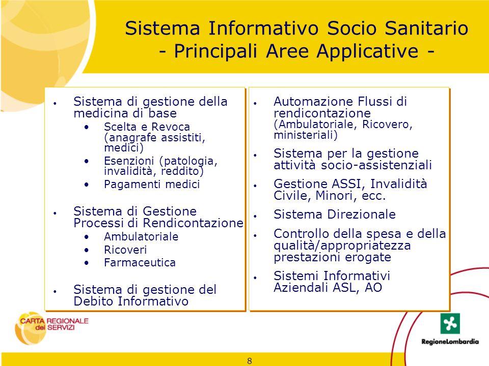 Sistema Informativo Socio Sanitario - Principali Aree Applicative -