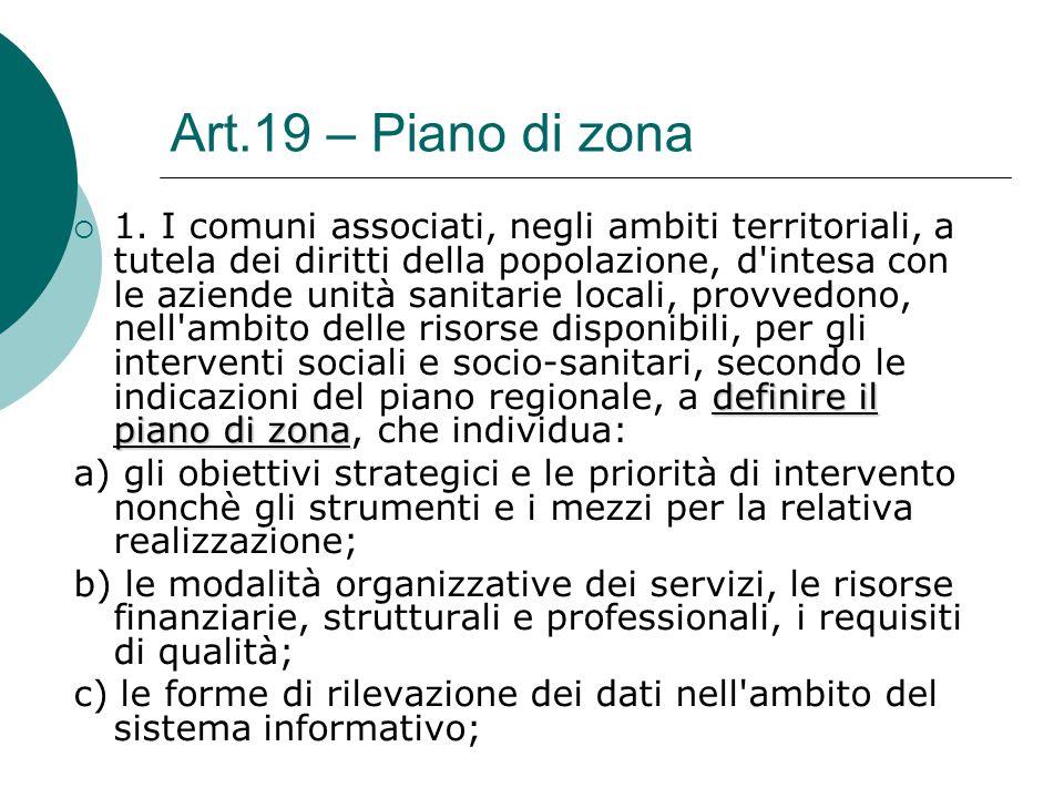 Art.19 – Piano di zona