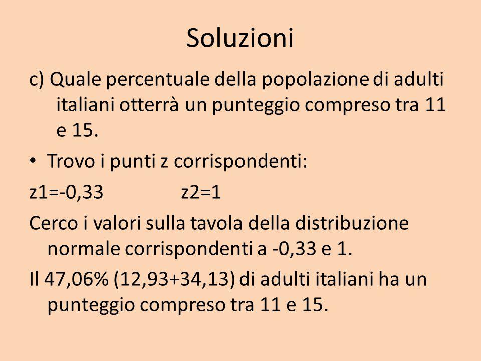 Soluzioni c) Quale percentuale della popolazione di adulti italiani otterrà un punteggio compreso tra 11 e 15.