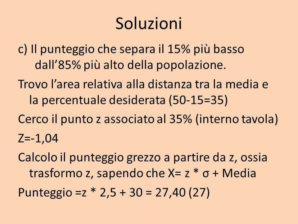 Soluzioni c) Il punteggio che separa il 15% più basso dall'85% più alto della popolazione.