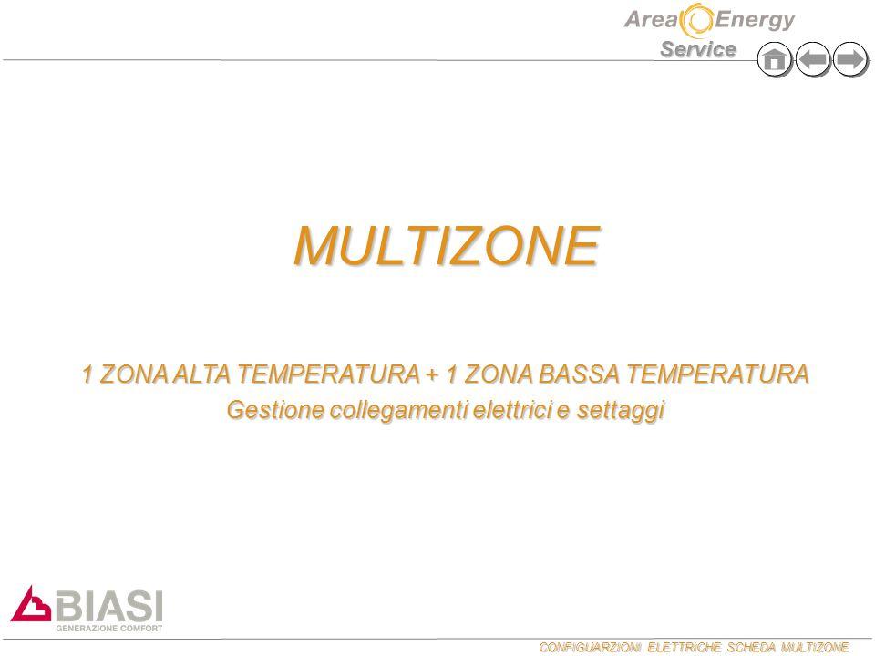 MULTIZONE 1 ZONA ALTA TEMPERATURA + 1 ZONA BASSA TEMPERATURA