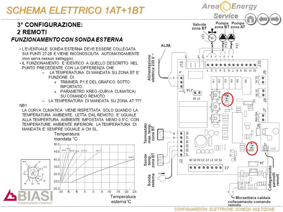 SCHEMA ELETTRICO 1AT+1BT