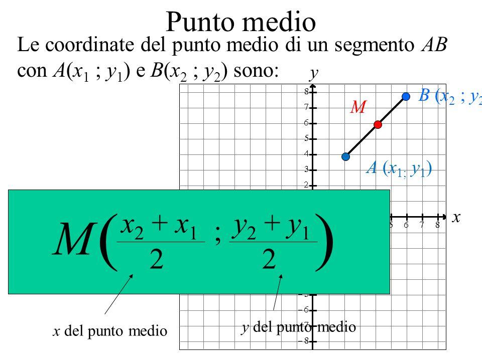 ( ) M Punto medio x2 + x1 y2 + y1 ; 2 2