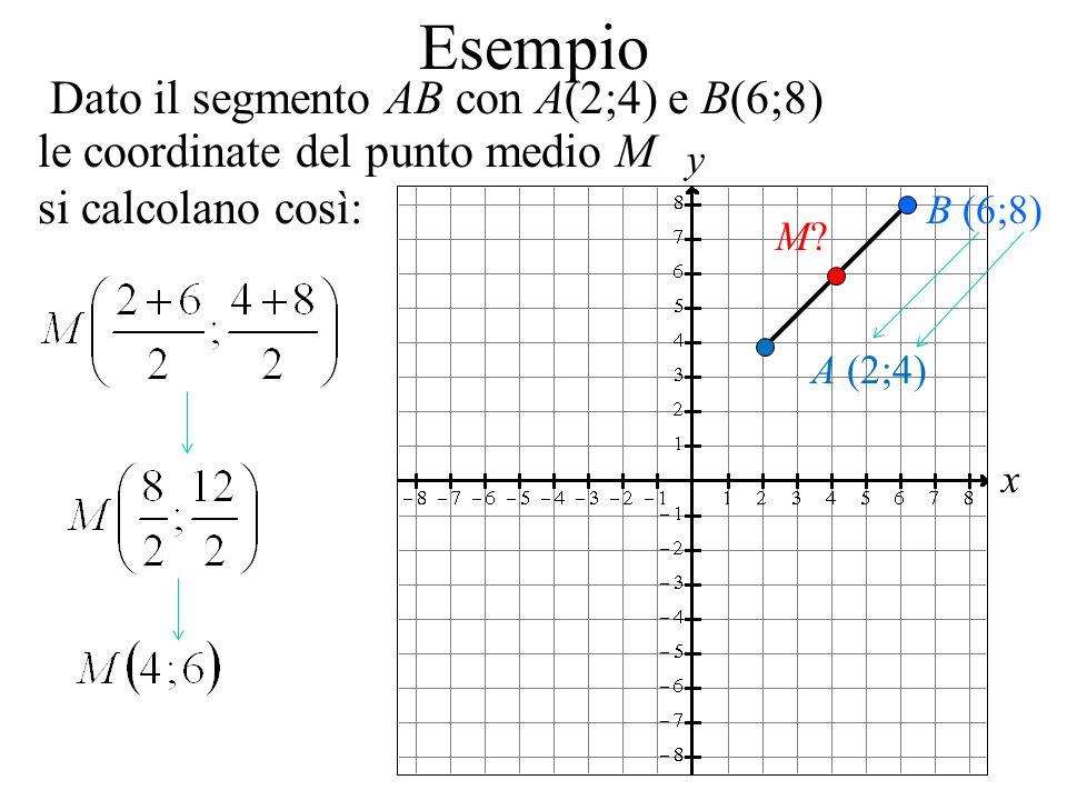 Esempio Dato il segmento AB con A(2;4) e B(6;8)