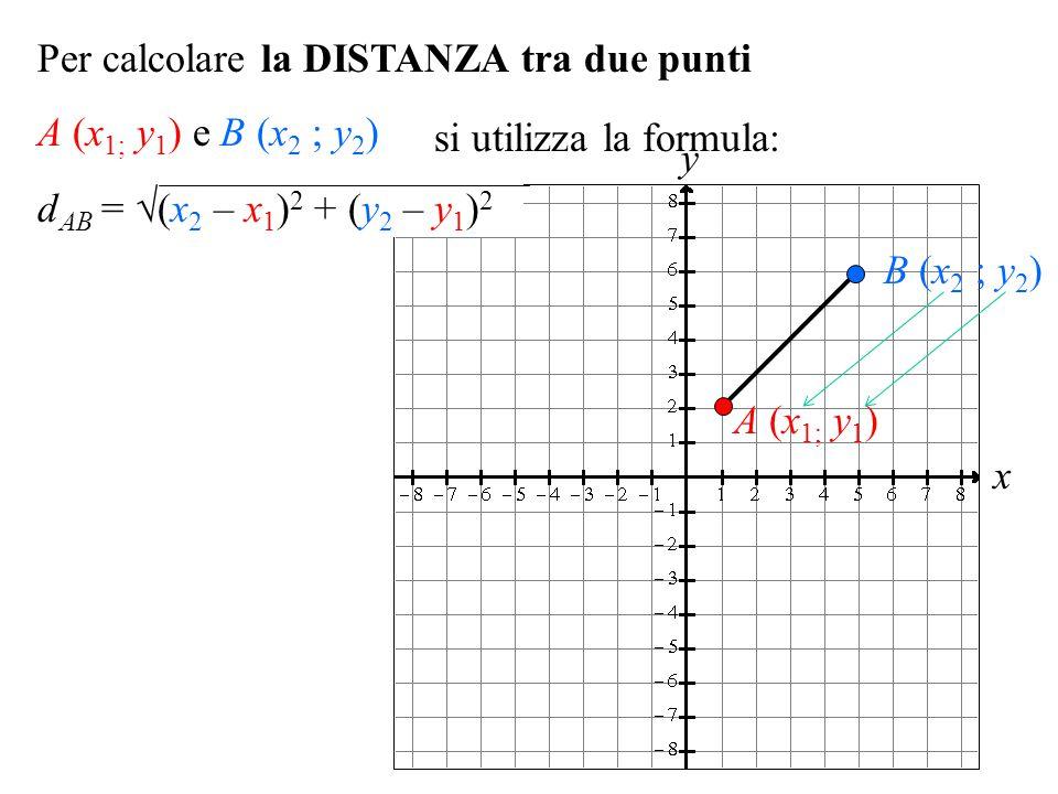 Per calcolare la DISTANZA tra due punti