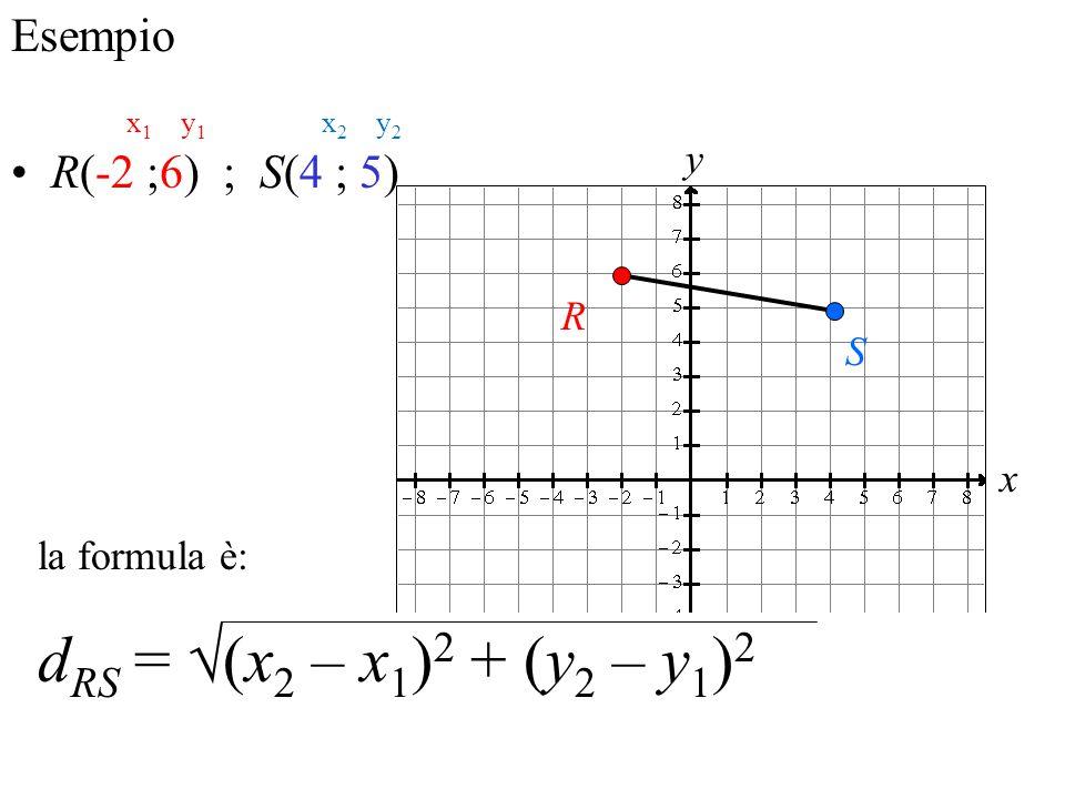 dRS = √(x2 – x1)2 + (y2 – y1)2 Esempio R(-2 ;6) ; S(4 ; 5) R S