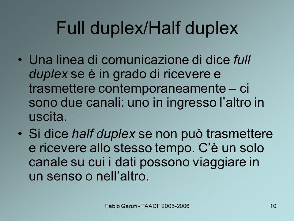 Full duplex/Half duplex