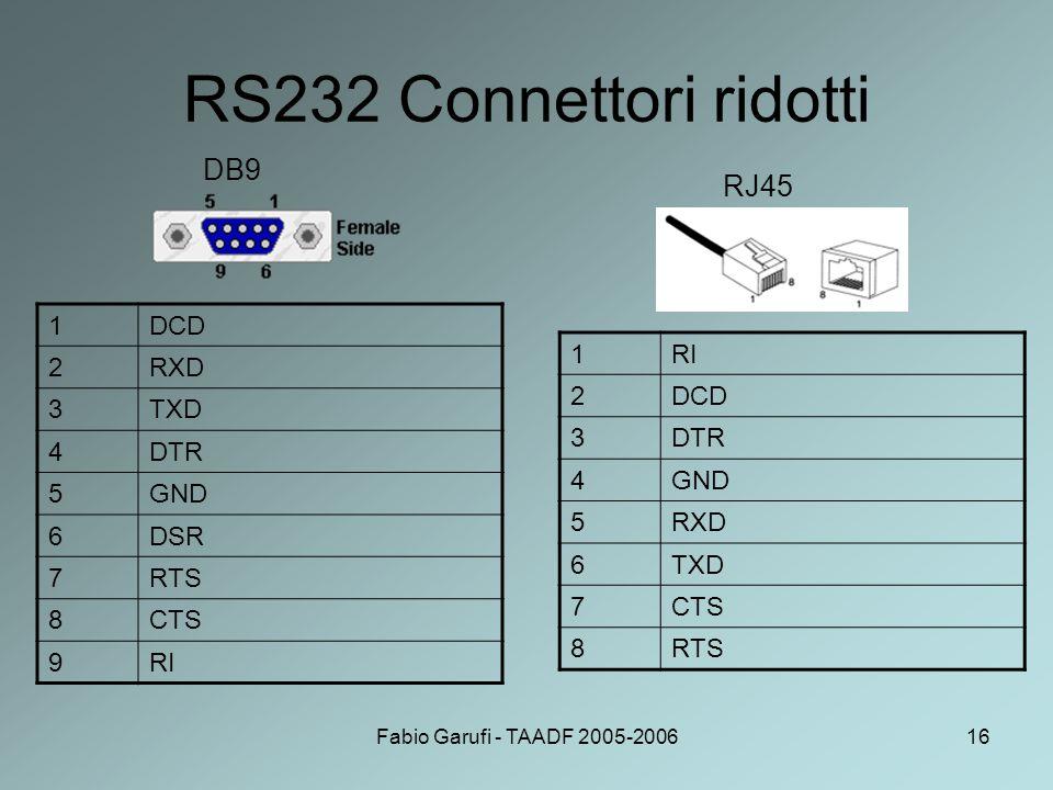 RS232 Connettori ridotti DB9 RJ45 1 DCD 2 RXD 3 TXD 4 DTR 5 GND 6 DSR