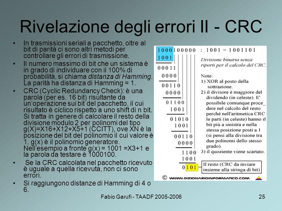 Rivelazione degli errori II - CRC