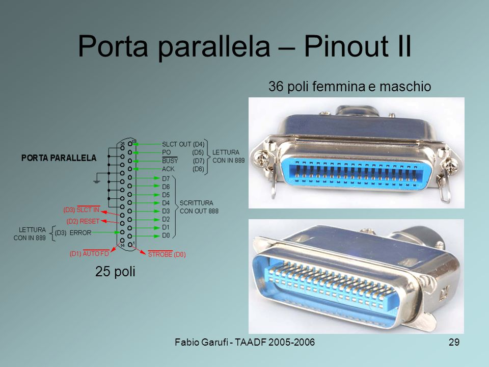 Porta parallela – Pinout II