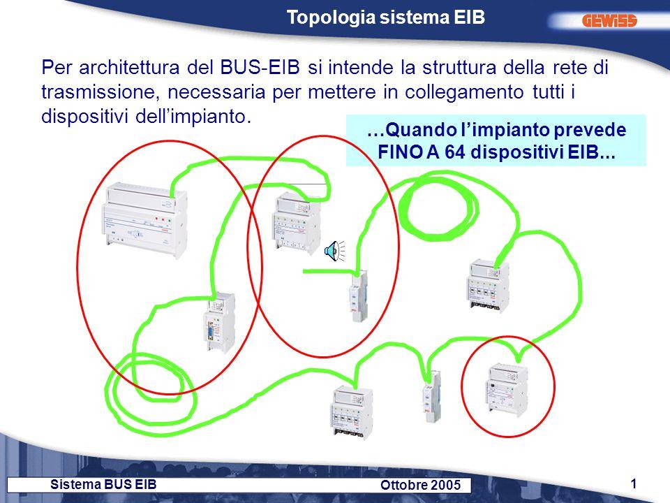 …Quando l'impianto prevede FINO A 64 dispositivi EIB...