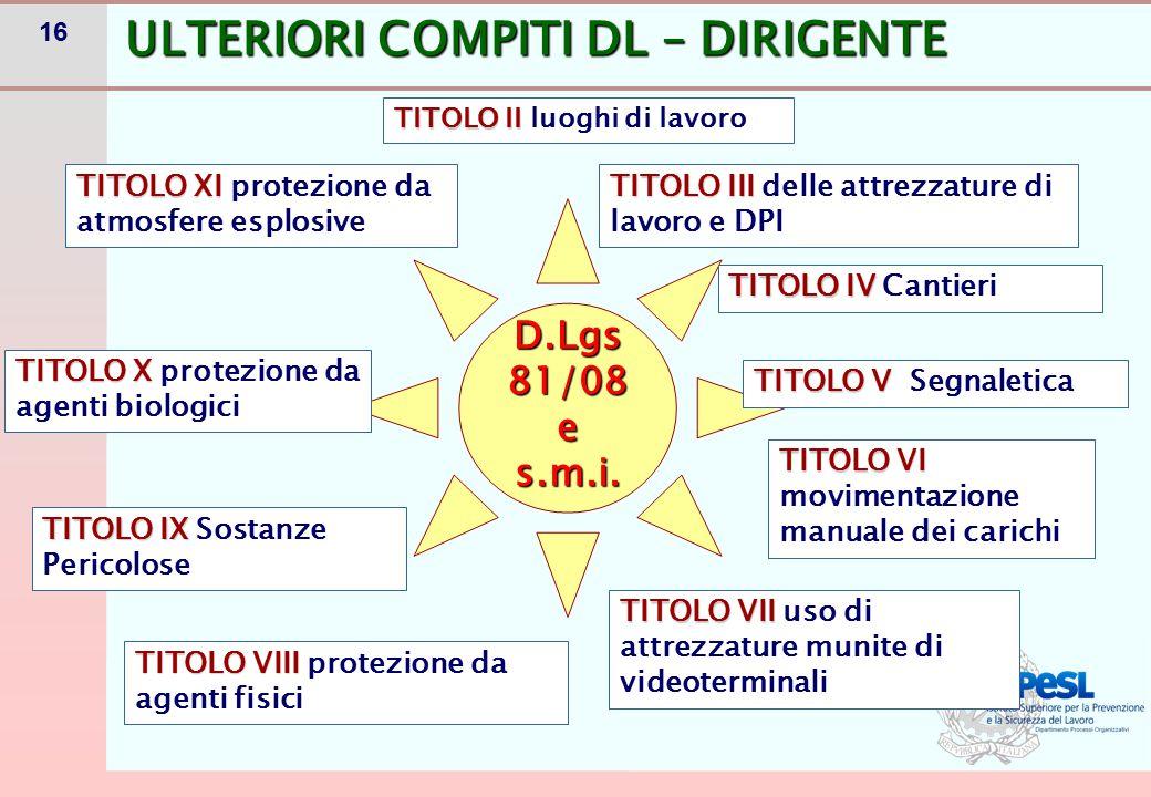 DELEGA DI FUNZIONI (Art. 16)