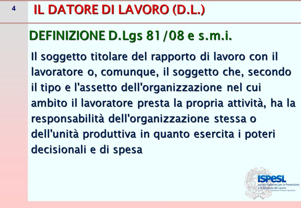 IL DATORE DI LAVORO (D.L.)
