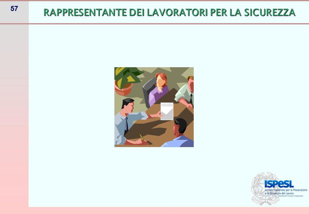 RAPPRESENTANTE DEI LAVORATORI PER LA SICUREZZA – Art. 47