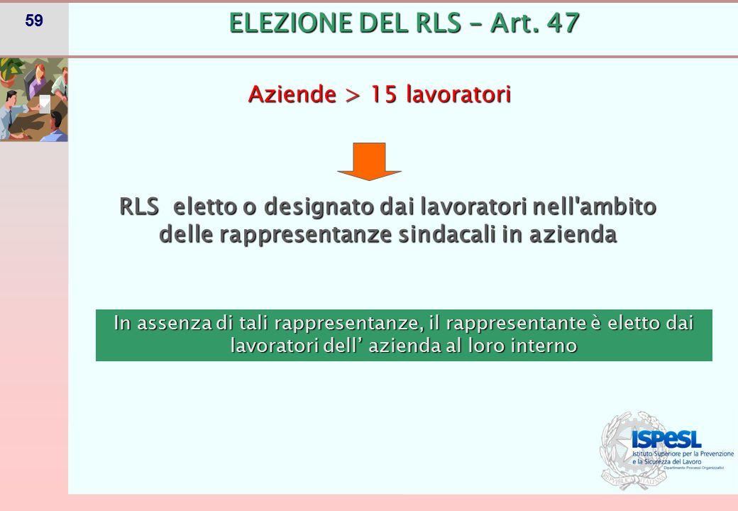 NUMERO MINIMO DEI RAPPRESENTANTI-Art. 47