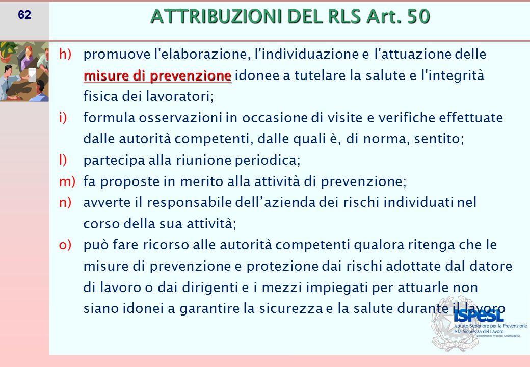 ATTRIBUZIONI DEL RLS- Art. 50
