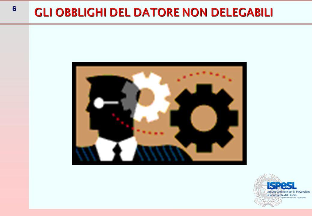 IL DATORE DI LAVORO (Art. 17 D.Lgs 81/08 e s.m.i.)