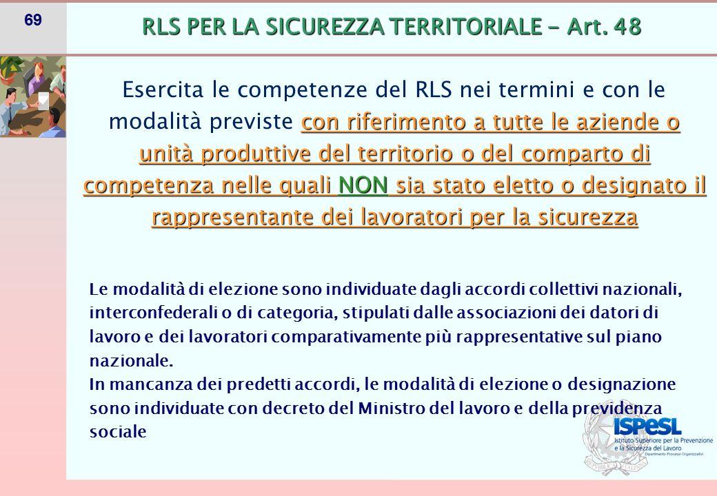 RLS TERRITORIALE Accede ai luoghi di lavoro nel rispetto delle modalità e del termine di preavviso individuati dagli accordi.