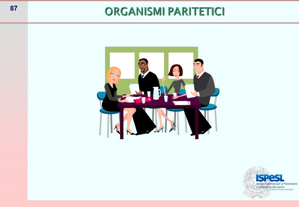 ORGANISMI PARITETICI-Art. 51