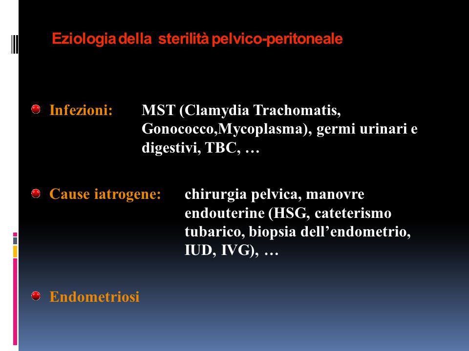 Eziologia della sterilità pelvico-peritoneale
