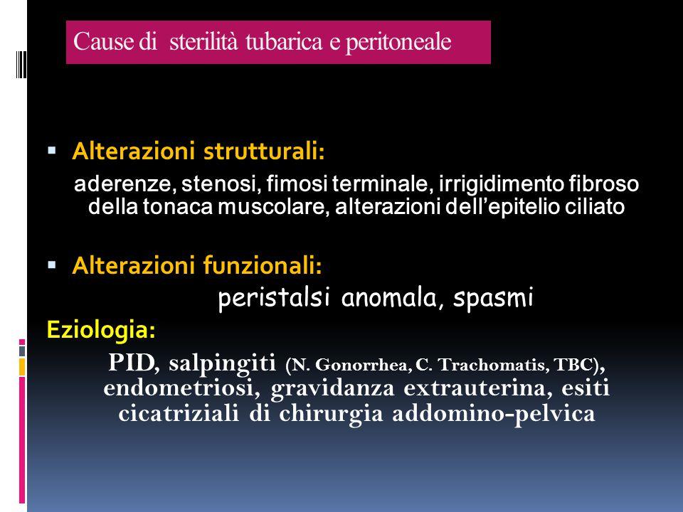 Cause di sterilità tubarica e peritoneale