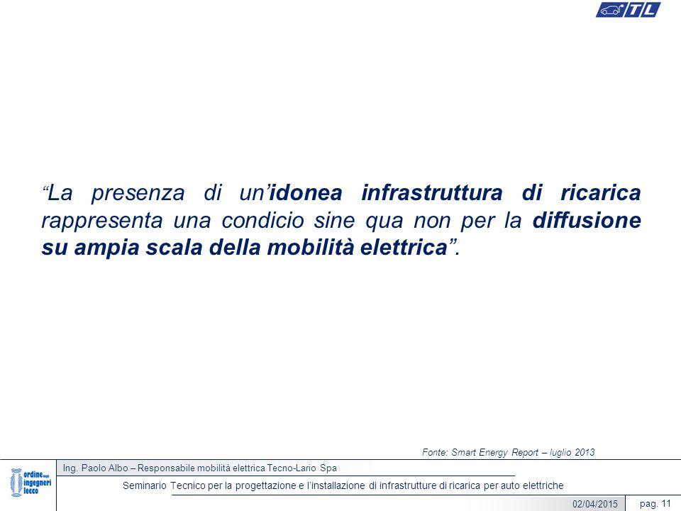 La presenza di un'idonea infrastruttura di ricarica rappresenta una condicio sine qua non per la diffusione su ampia scala della mobilità elettrica .