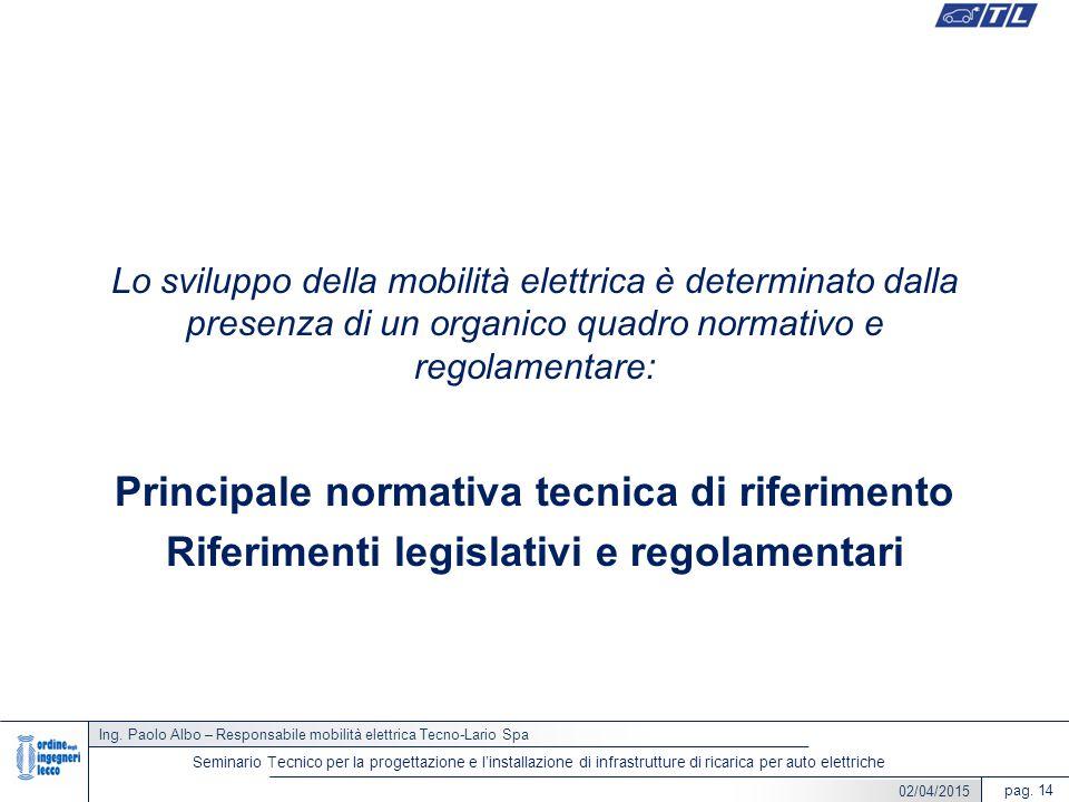 Principale normativa tecnica di riferimento