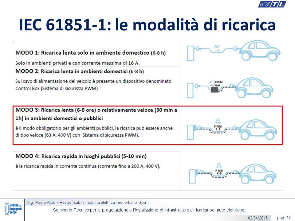IEC 61851-1: le modalità di ricarica
