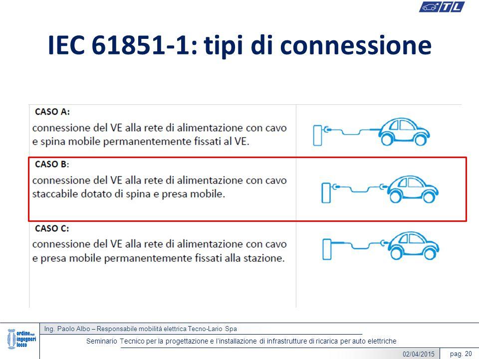IEC 61851-1: tipi di connessione