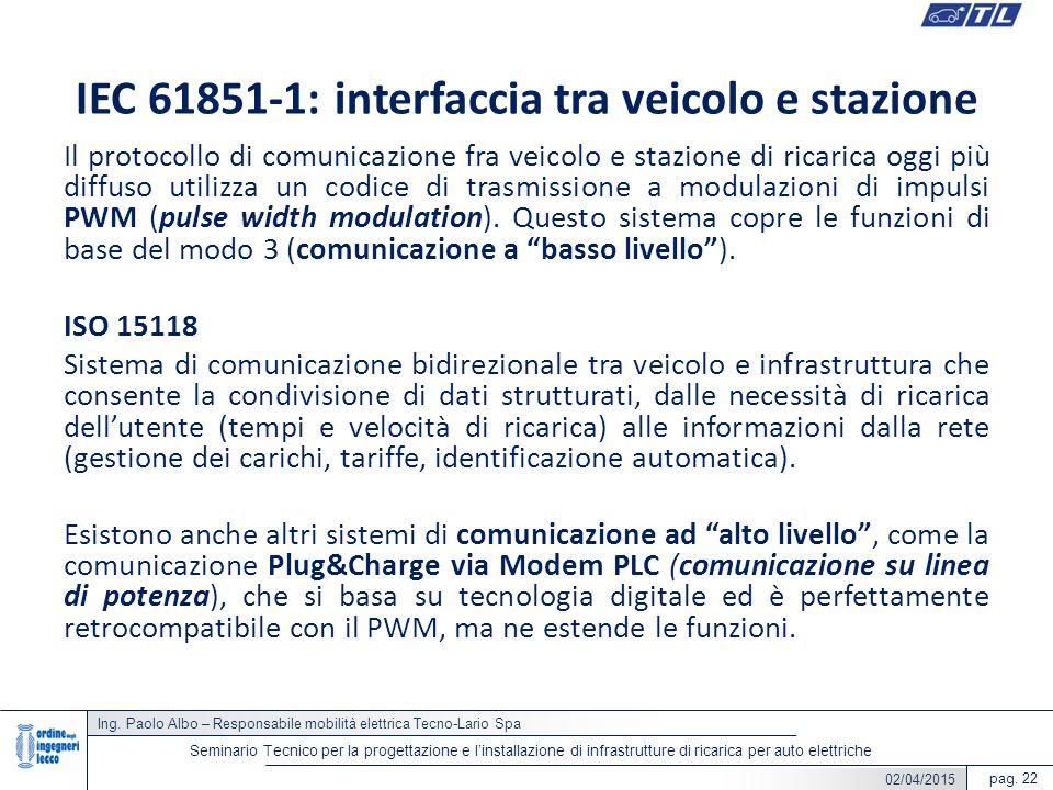 IEC 61851-1: interfaccia tra veicolo e stazione
