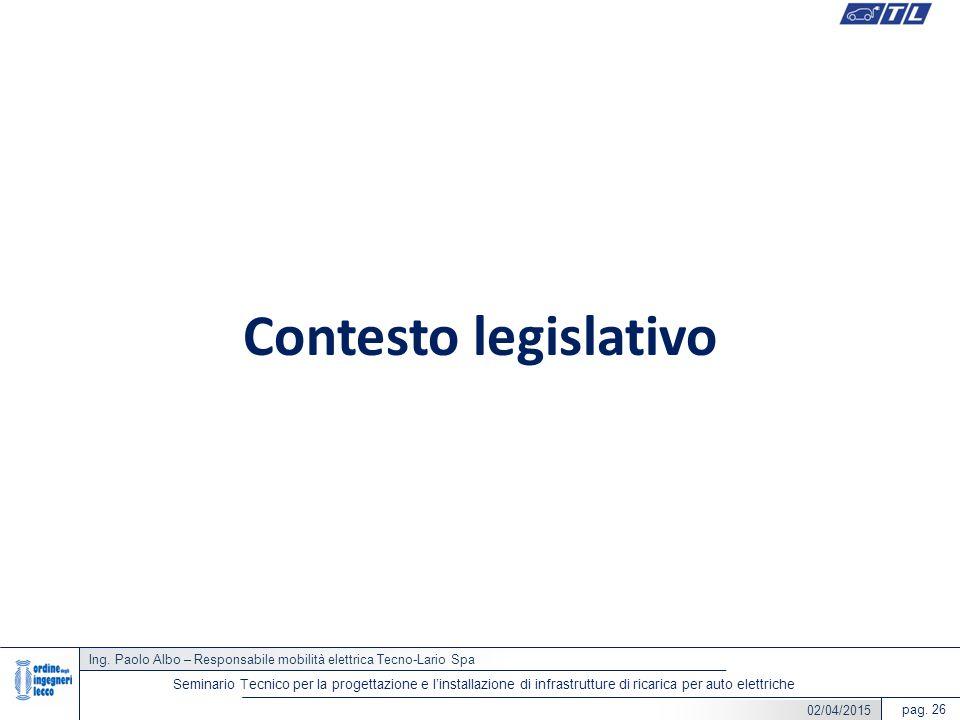 Contesto legislativo Ing. Paolo Albo – Responsabile mobilità elettrica Tecno-Lario Spa.